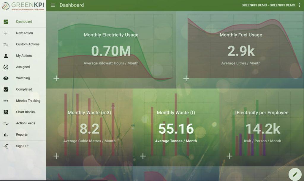 Sustainability Metrics Dashboard